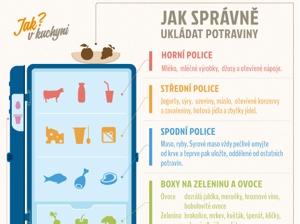 infografika-lednice-titulka