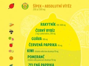 vitamin-C_01-titulka