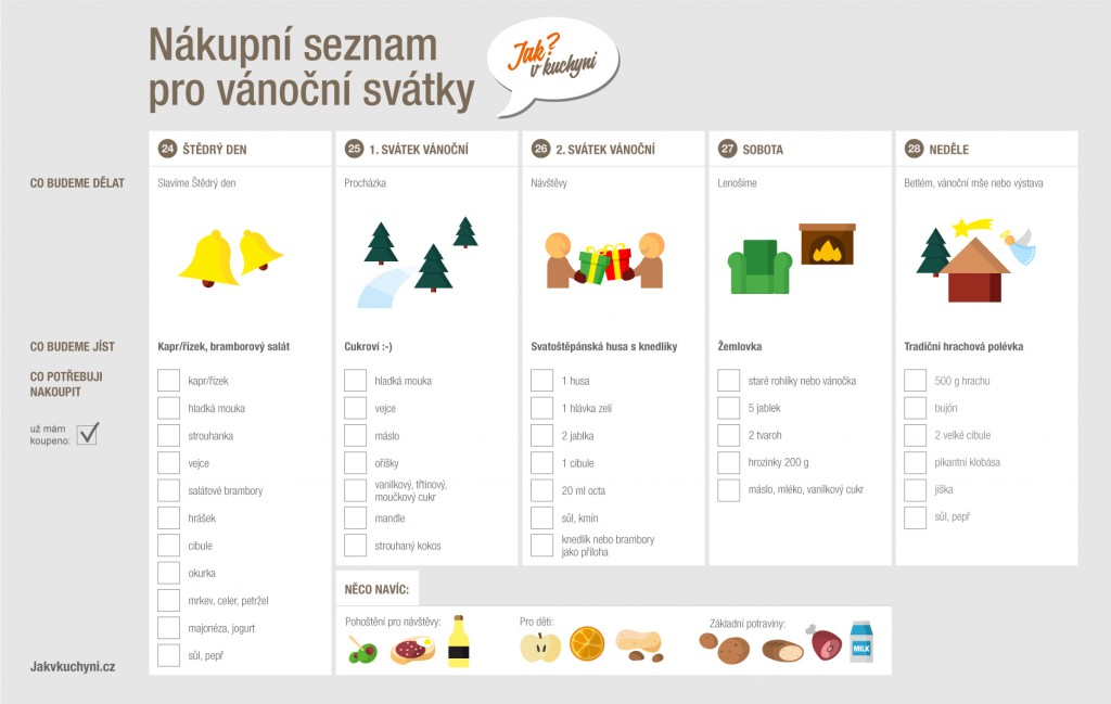 18064_infografika_vanocni_nakup_2014_02