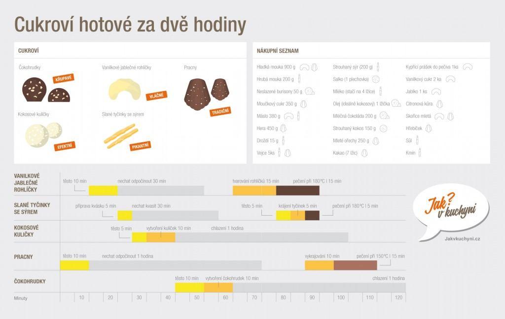 18099_infografika_seznam_cukrovi_2014_02