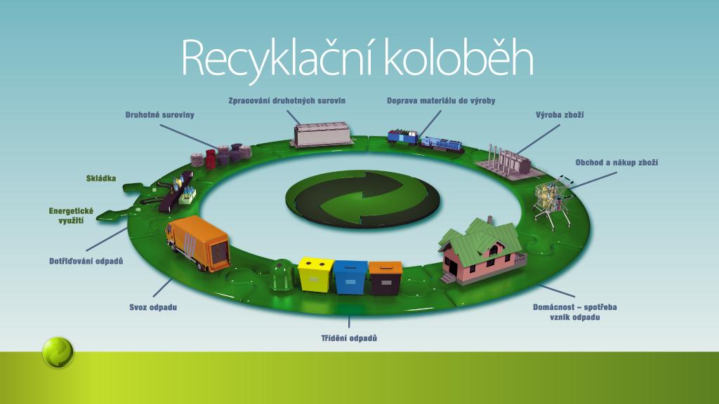 Výsledek obrázku pro recyklace papíru