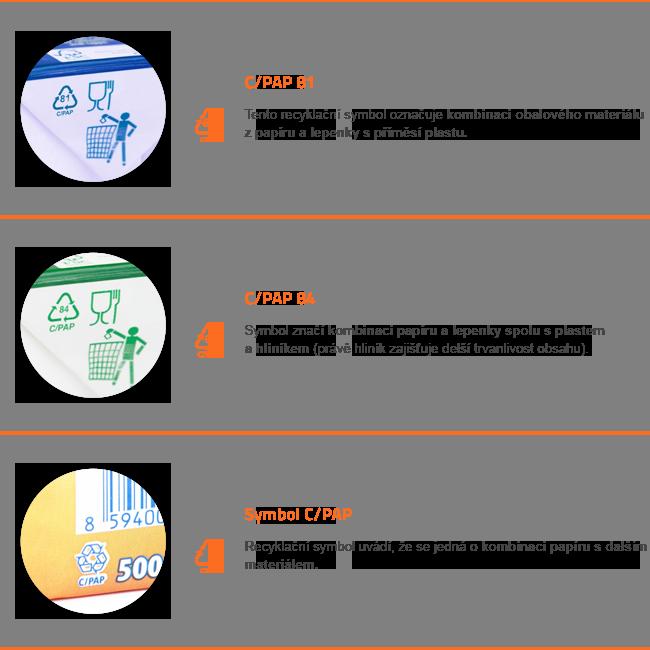 Co jste nevěděli o nápojových kartonech_CPAP 81_CPAP 84_CPAP_EKO-KOM, a.s.