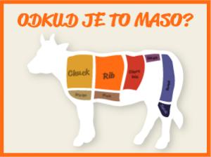 Infografika_Odkud je to maso