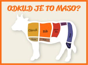 Infografiky: Odkud je to maso?